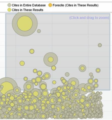 Visualization_ClickAndDrag