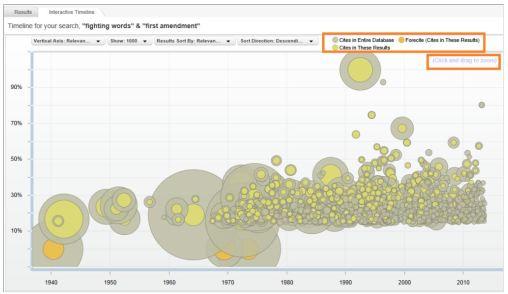 Visualization_FastCase